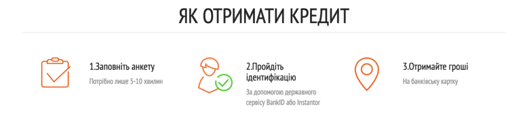 Твої Гроші - krediti24.com.ua