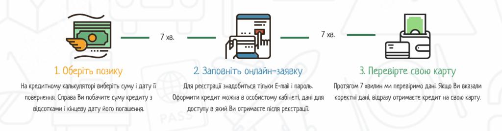 Cashinsky - krediti24.com.ua