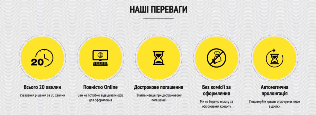 онлайн кредит в ultra cash