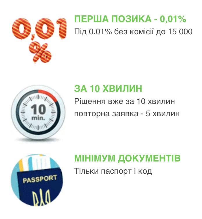 бистрозайм кредит онлайн на карту