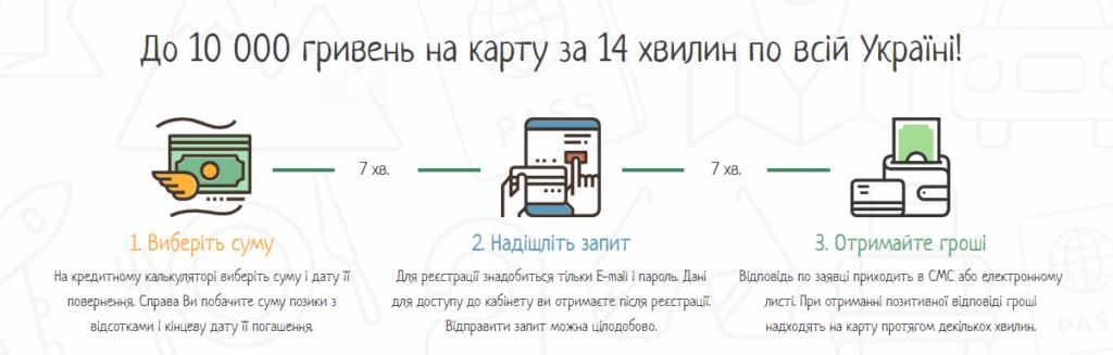 кашинский заявка