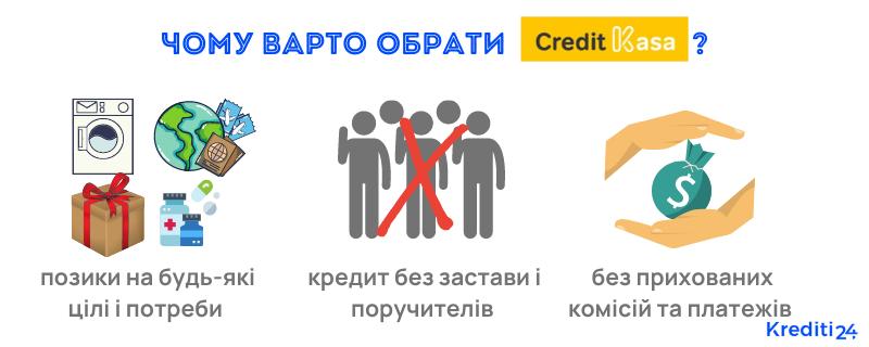 кредит касса переваги
