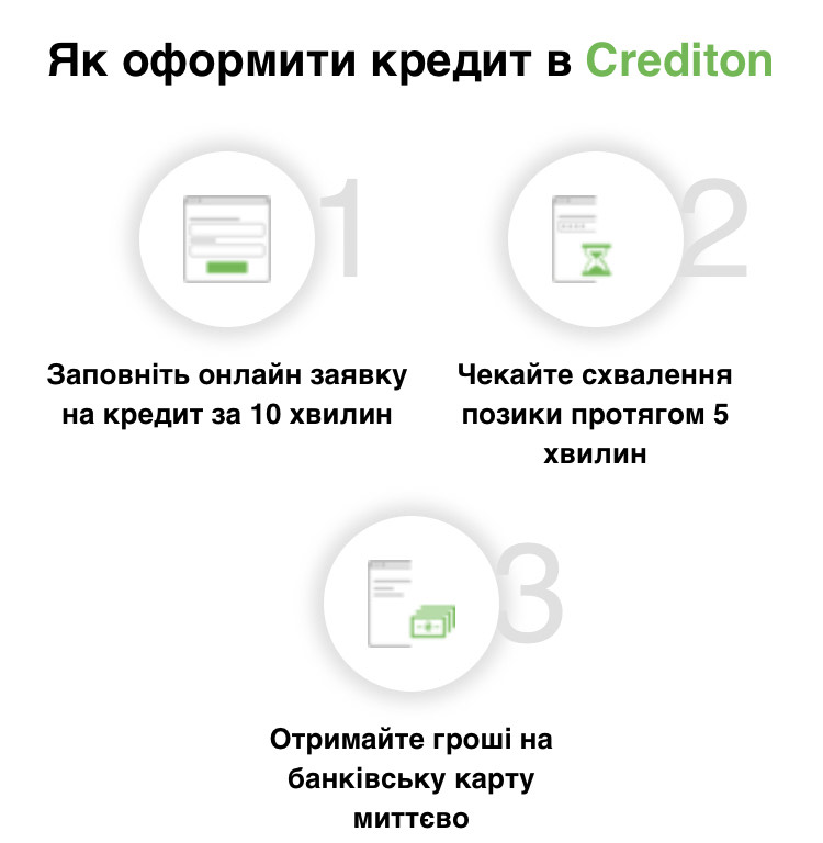 кредит в crediton
