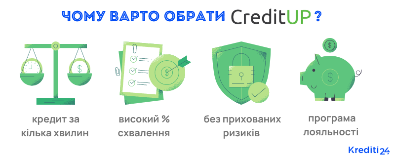 Credit Up кредит онлайн