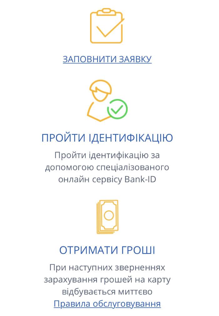 отримати гроші від глобал кредит