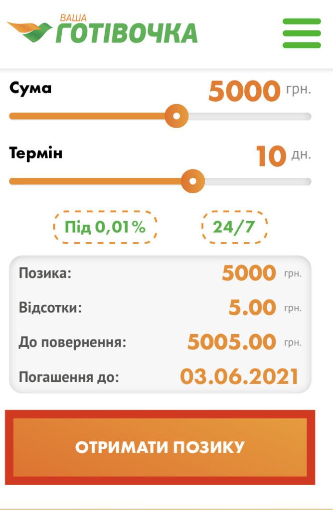 vashagotivochka деньги в займ