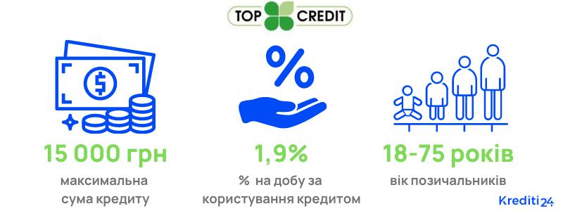 онлайн кредит топ кредит