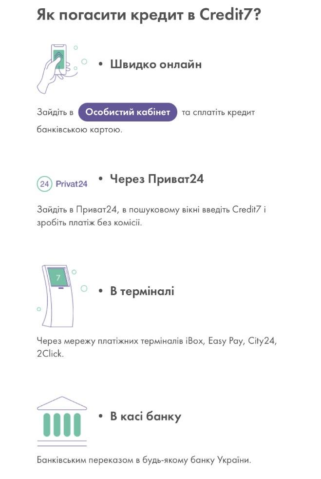 credit7 як оплатити кредит