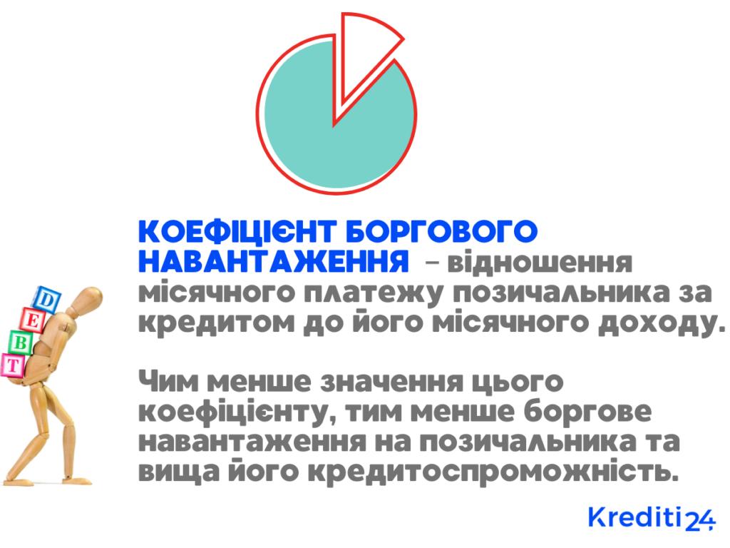 получить кредит с 18 лет в Украине