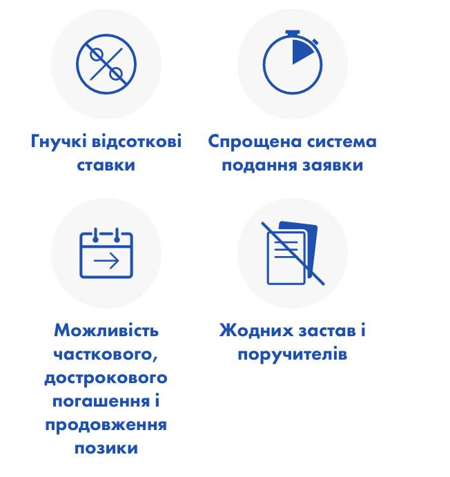 відгуки про УкрПозика