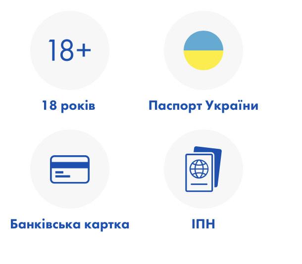 кредит в Укрпозика